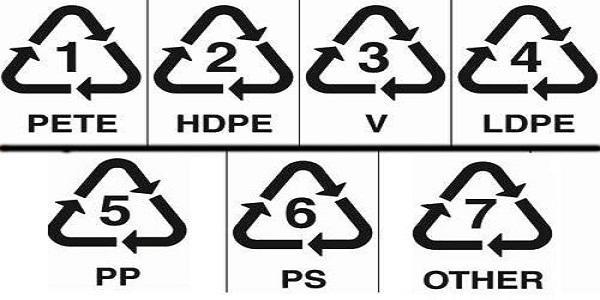 Kode PET(E), HDPE, PVC, LDPE, PP, PS