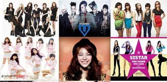 Daftar Lagu Kpop