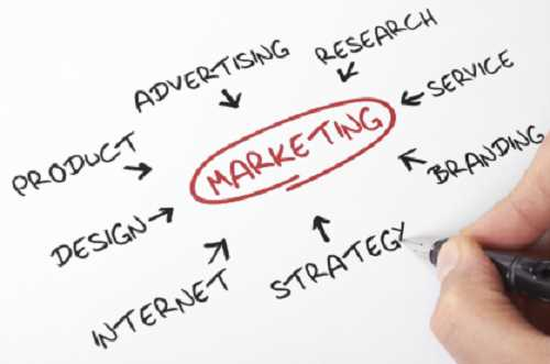 Tools for Good Business Marketing