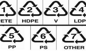 Kode PET(E), HDPE, PVC, LDPE, PP, PS